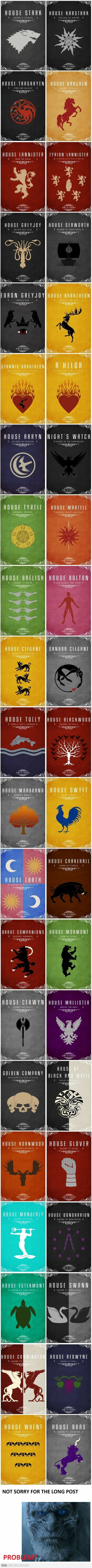 All the Houses in Game Of Thrones...