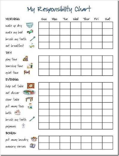 linear responsibility chart template - responsibility chart chore chart preschool items juxtapost