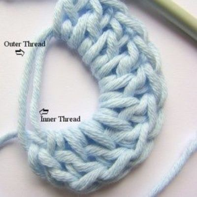 Crochet Magic Circle Tutorial : Magic Circle tutorial / crochet ideas and tips - Juxtapost