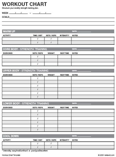 weight lifting chart (printable) / fitness - Juxtapost