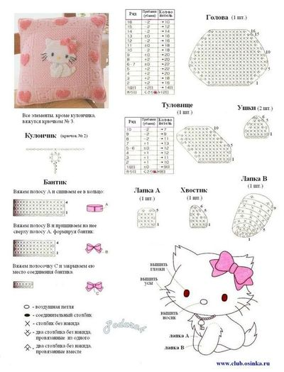 #Crochet Applique #Hello #Kitty - Chart