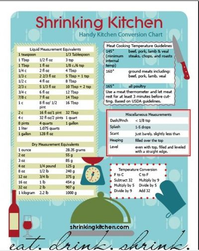 Printable Kitchen Cheat Sheets From Food Stuff Juxtapost
