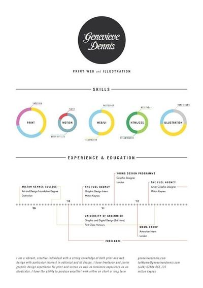 100 86 graphic design objective resume resume and