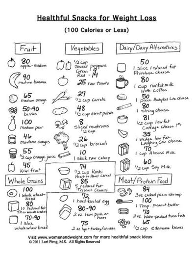 Great quick reference guide
