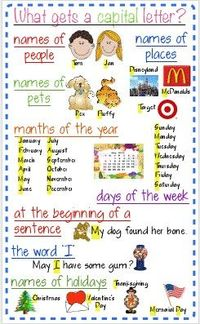 Great learning tool for my Kindergarten students