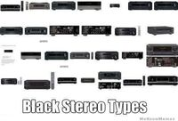 Black Stereo Types